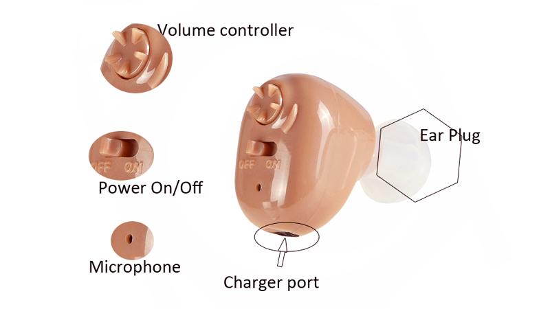 Amplificadores de audición recargables para ver televisión